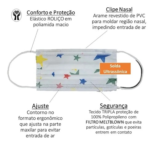 máscara descartável tripla camada infantil cirúrgica proteção em guarapuava paraná