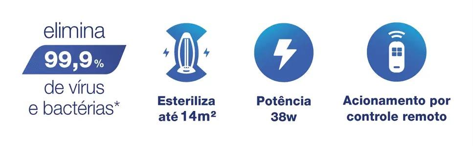esterilizador ultravioleta uv-c em guarapuava paraná